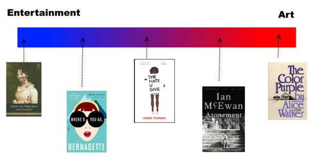 book continuum